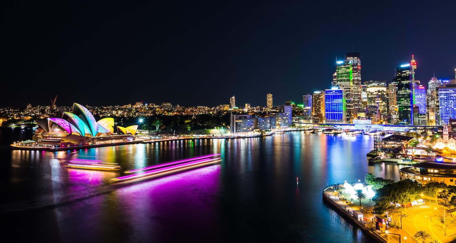 Top Entrepreneurs startups moving to sydney 2019