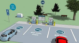 Eidikos, Is Building Electric Vehicle Charging Kiosks Across India